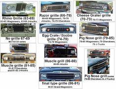 Hood Bar with Razor Grill? - International Full Size Jeep Association