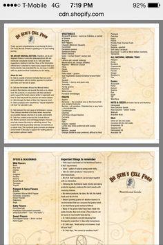 Dr Sebi Nutritional Guide