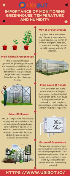 Temperature And Humidity, Growing Plants, Farmer, Wifi, Monitor, Environment, Business, Farmers, Store