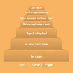 Work toward your New Year's resolutions one step at a time - via @ParkviewHealth #newyears #weightloss #budget #organize