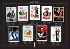 James Bond Wedding Table Plan