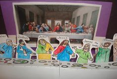 LoveNLoot: The Last Supper Lesson Plan. Use a fork and a knife as a hint to the kids