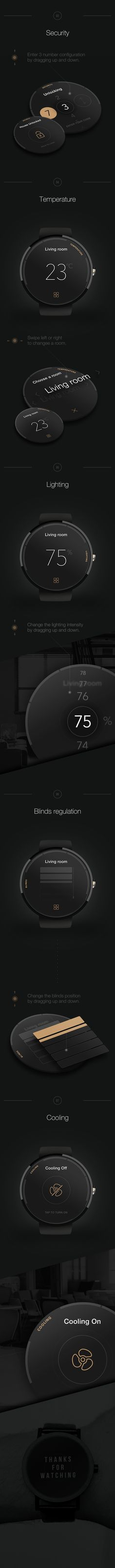 LACHESIS Smartwatch App on Behance