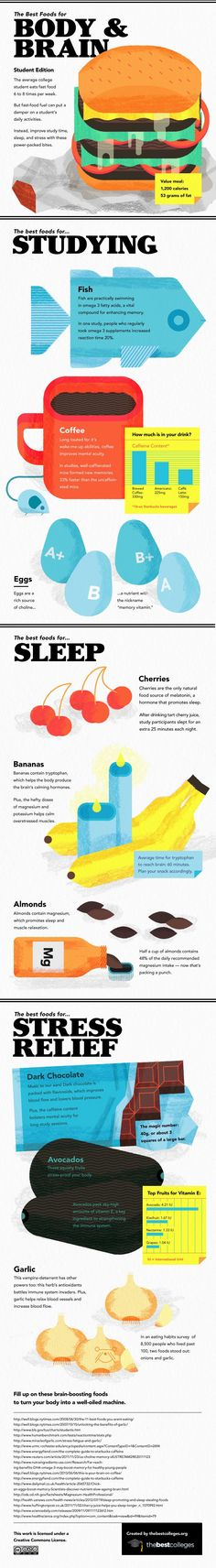 Brain Food Infographic
