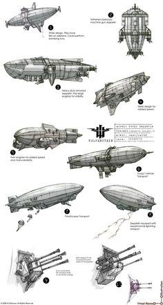 vinodrams - Wolfenstein>Misc. Concepts