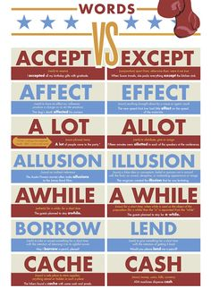 Infographic-A-List-Of-Commonly-Misspelled-And-Misused-English-Words