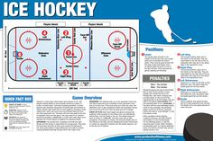 $19.95 - Our ice hockey overview poster is perfect to gain an easier understanding of the sport by clearly displaying player positions, rules of the game and facts on how to play this popular sport. Perfect for high schools, sports teams and enthusiasts. #icehockey #hockey #poster #learn #sports #schools #teams