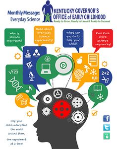 Monthly Message from the Kentucky Governor's Office of Early Childhood. Available on a range of topics, all to help parents prepare their children for kindergarten (mathematics, language & communication, interactive reading, daily science, etc.)