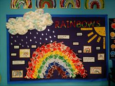 A super Rainbows classroom display photo contribution. Great ideas for your classroom! Class Displays, School Displays, Classroom Displays, Photo Displays, Eyfs Classroom, Infant Classroom, Science Classroom, Classroom Organization, Classroom Decor