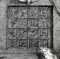 Melencolia  |  Albrecht Durer  |  The magic square in Melancholia It has been called the Jupiter square because of the numerical values. The sum 34 can be found in the rows, columns, diagonals, each of the quadrants, the center four squares, and the corner squares (of the 4×4 as well as the four contained 3×3 grids). This sum can also be found in the four outer numbers clockwise from the corners (3+8+14+9) and likewise the four counter-clockwise.
