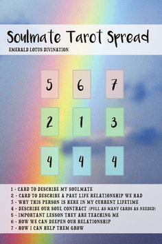 Soulmate live tarot card spread Oracle Cards Divination Layout