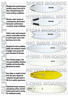 surfboard-types2-copy-1.jpg (1240×1754)