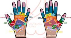 Reflexné body na ruke