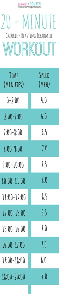 20 Minute Calorie Blasting Treadmill Workout