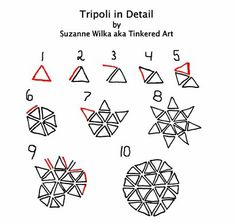 Tinkered Art Studio: Tripoli in Detail Tutorial by Suzanne Wilka, Certified Zentangle Teacher