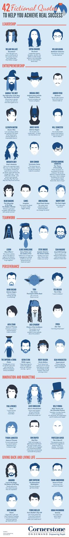 42 fictional quotes to help you achieve real success