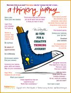 Check out this free printable poster: 20 Tips to a Creative Thinking Journey. Classroom Quotes, Classroom Posters, Classroom Resources, Free Poster Printables, Free Printable, Peter H Reynolds, Thoughts On Education, Class Quotes, Sneaker Posters