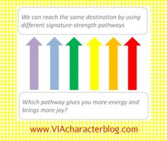 We can reach the same destination by using different VIA signature-strength pathways #VIAstrengths