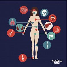 Body Organs Pictograms : images, photos et images vectorielles de stock Health Is Wealth Quotes, Funny Health Quotes, Health Lessons, Health Advice, Human Body Facts, Health Snacks For Work, Yellow Summer Squash, Nordic Interior, Body Organs