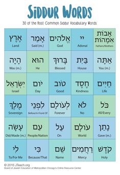 Siddur Words Poster