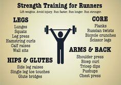 nice Canadian Girl Runs.: Strength Training for Runners.