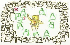 Participation inequality: The 90-9-1 Rule  Back in 2006, bloggers Ben McConnell and Jackie Huba coined a term to describe the ratio of activity in online forums: The 1% Rule, also known as the 90-9-1 Rule.  1 percent of users are creators 9 percent of users are commenters 90 percent of users are observers