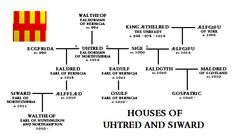 THE HOUSES OF UHTRED AND SIWARD. #amwriting. #theconfessorsburden. www.marymcfarlandauthor.com.