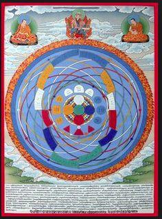 Tibetan Buddhism, Buddhist Art, Thangka Painting, Mandala Painting, Mantra, Tibet Art, Complex Art, Vajrayana Buddhism, Wheel Of Life