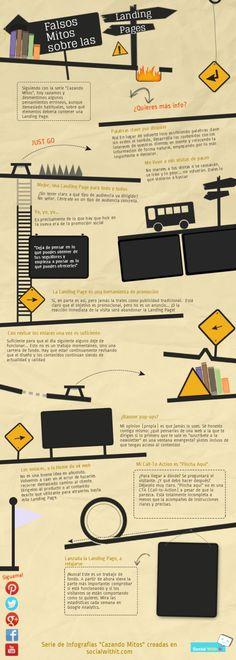 10 falsos mitos sobre las Landing Pages #infografia #infographic #marketing