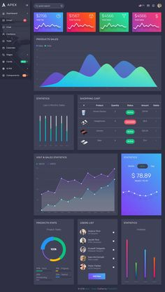 Apex - React Redux Bootstrap Admin Dashboard Template Source by diplingvoigt Dashboard Interface, Dashboard Design, Excel Dashboard Templates, Web Design, App Ui Design, Interface Design, Design Trends, Graphic Design, Apps