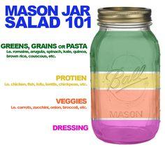 mason-jar-salad-101.jpg 1,000×895 pixeles