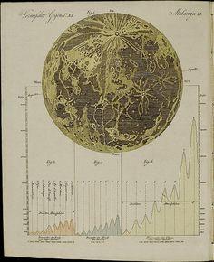 Moon map