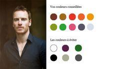colorimétrie pour homme