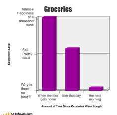 Painfully True Facts About Everyday Life True Facts And Humor - 33 funny true facts everyday life