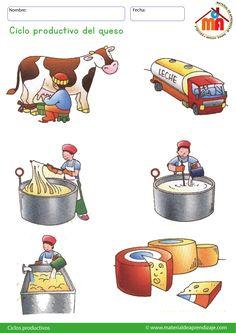 Numbers Preschool, Preschool Activities, Sequencing Pictures, Farm Animal Crafts, Kindergarten Prep, English Worksheets For Kids, School Posters, Teaching Aids, Home Schooling