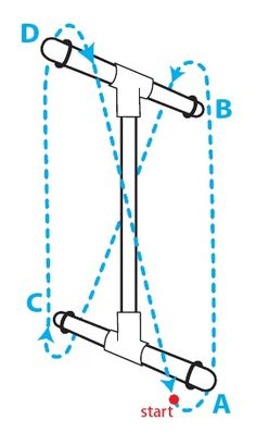 Ballard Flicka: DIY PVC Niddy Noddy- lists the different lengthes to cut the PVC to get different size skeins.