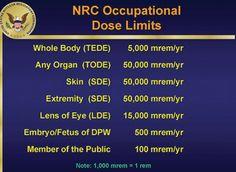 Occupational dose limits Radiation Dose, Radiation Exposure, Radiology Schools, Radiologic Technology, Child Life Specialist, Rad Tech, Educational Technology, Teaching Ideas, Physics