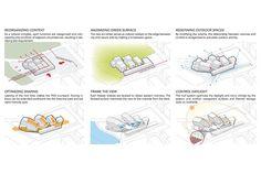 Sejong Art Center Competition Entry,massing diagram