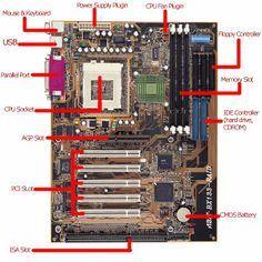 En esta imagen se ven muchos de los componentes de un ordenador.