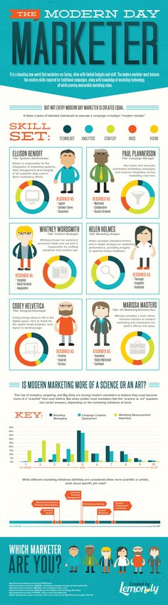 The skills required to be a great marketer are changing as well as expanding and becoming more varied! #Marketing