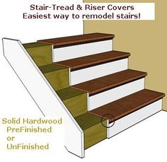 Replacement Stair Treads and Riser Covers : Stair-Treads. See how our replacement stair treads add beauty and value to your home in 1 Day