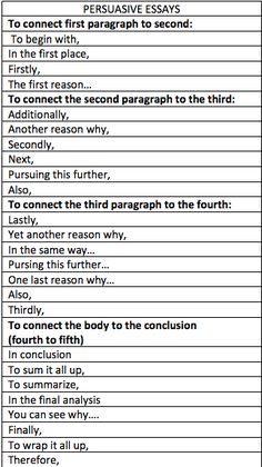 helpful essay phrases