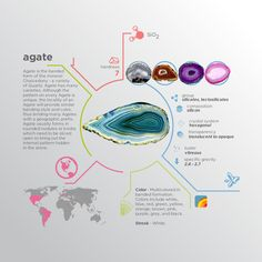 Agate was given its name by Theophrastus, a Greek philosopher and naturalist, who discovered the stone along the shore line of the river Achates. #science #nature #geology #minerals #rocks #infographic #earth #agate
