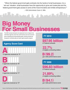 Big Money for Small Businesses