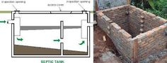 Image result for cara buat septic tank