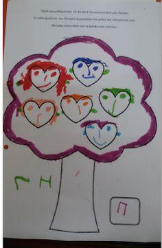 ...Το Νηπιαγωγείο μ' αρέσει πιο πολύ.: Την οικογένειά μου την έχω πάντα στην καρδιά μου! Smurfs, Blog, Fictional Characters, Art, Art Background, Kunst, Blogging, Performing Arts, Fantasy Characters