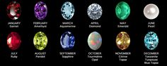 A gemstone popularly associated with the month or astrological sign of one's birth.   History of birthstones  The first century J...