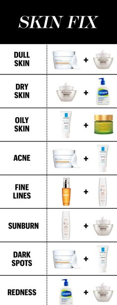 Buy your favorite skin care products at my eStore. #avon #skinfix #skincare #shopping