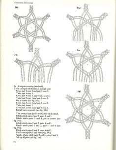 Practical Skills in Bobbin Lace - Bridget Cook Bobbin Lacemaking, Bobbin Lace Patterns, Windmill, Techno, Diy And Crafts, Projects To Try, Album, Cook, Roses