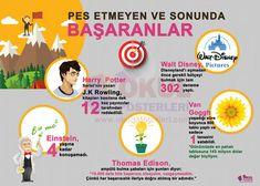 Rehberlik Posterleri Rehberlik Afişleri Eğitim Posterleri Eğitim Afişleri Rehberlik Panosu
